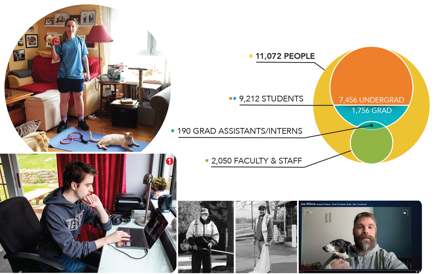 Demographic of SCSU students, Grad assistants/interns/faculty/staff, with collage images